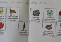 The Early Stone Age - Year 3