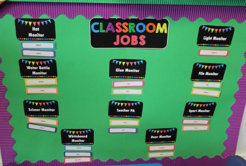 Promoting Responsibility in Key Stage 1