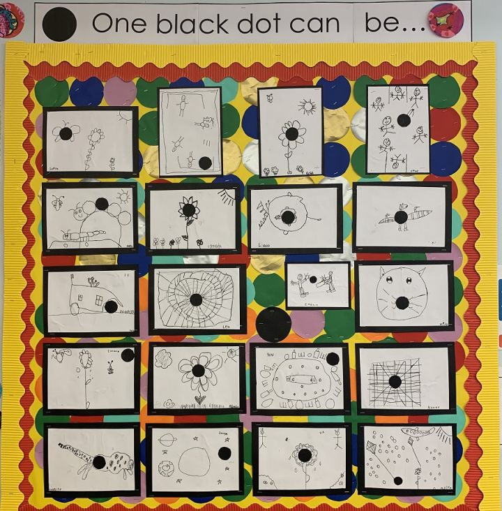 The Dot, Where Will It Take Year 2?